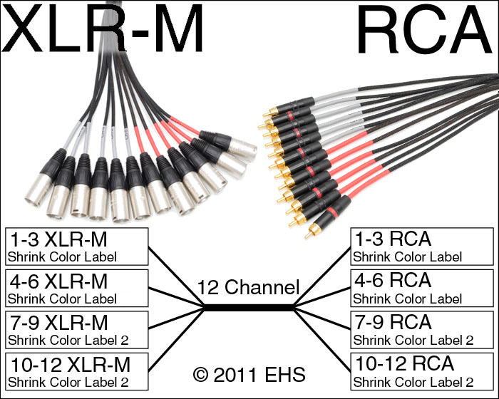 Wiring Rca Wire
