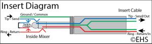 insert diagram