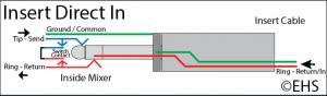 Insert direct in diagram
